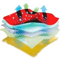 характеристики мембранной ткани